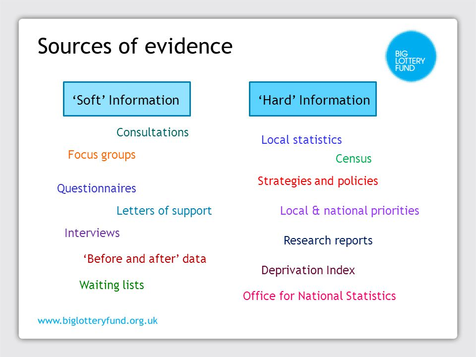 Sources of evidence 'Soft' Information 'Hard' Information