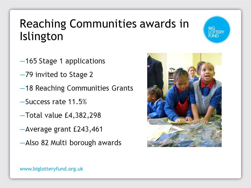 Reaching Communities awards in Islington