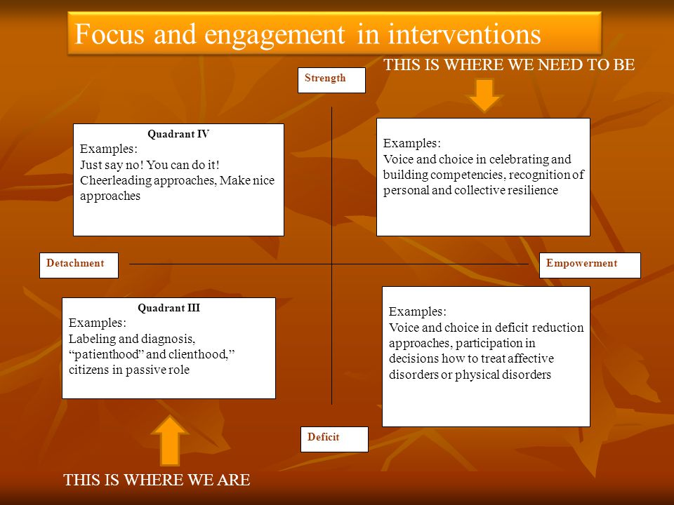 Focus and engagement in interventions
