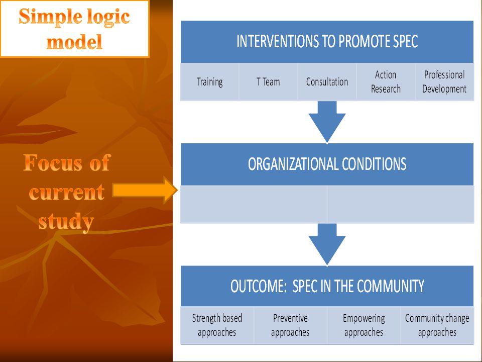 Simple logic model Focus of current study