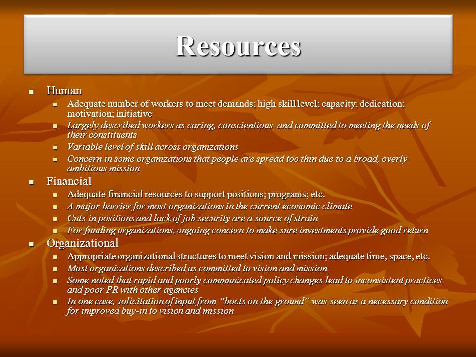 Resources Human Financial Organizational