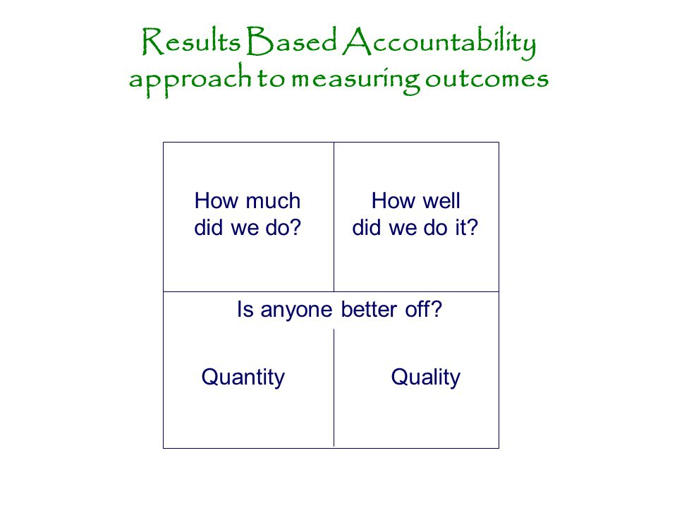 Results Based Accountability approach to measuring outcomes