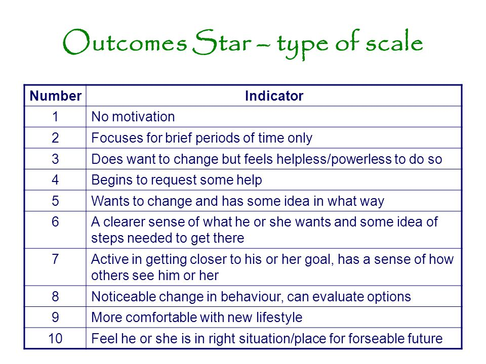 Outcomes Star – type of scale