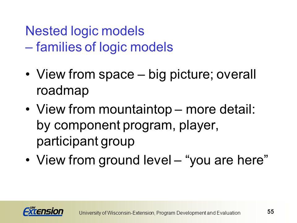 Nested logic models – families of logic models