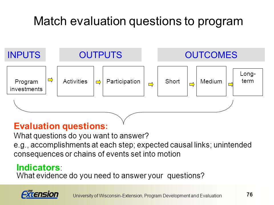Match evaluation questions to program