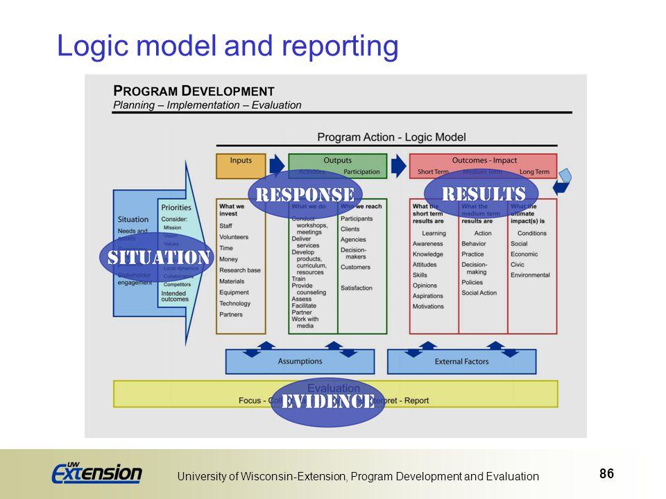 Logic model and reporting
