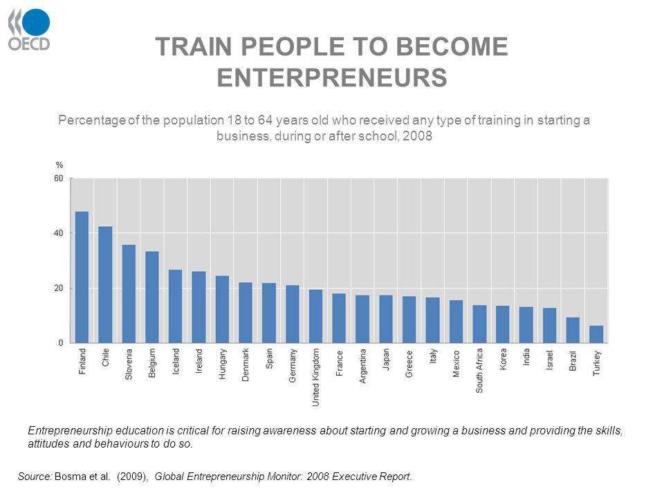 TRAIN PEOPLE TO BECOME ENTERPRENEURS