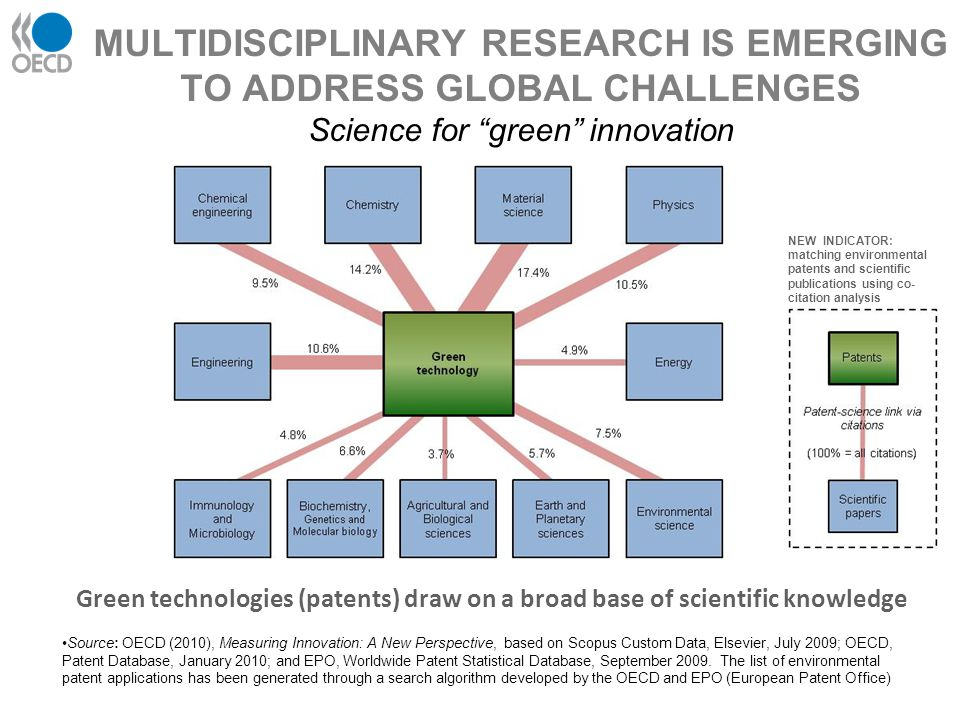 MULTIDISCIPLINARY RESEARCH IS EMERGING TO ADDRESS GLOBAL CHALLENGES