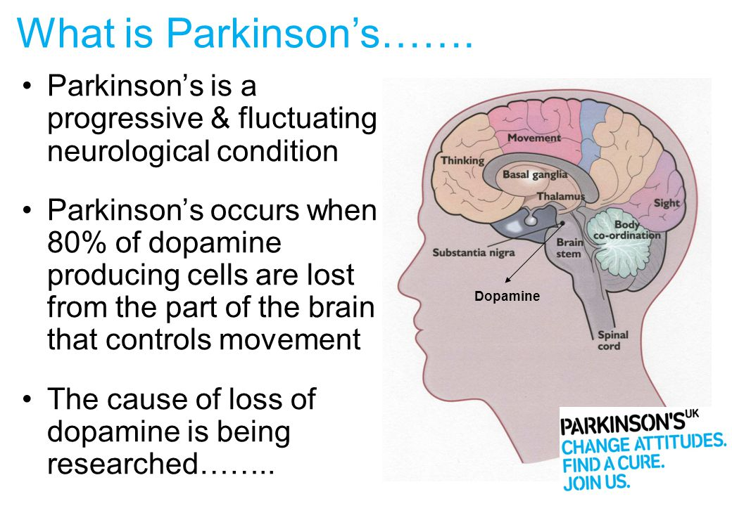 What is Parkinson's……. Parkinson's is a progressive & fluctuating neurological condition.