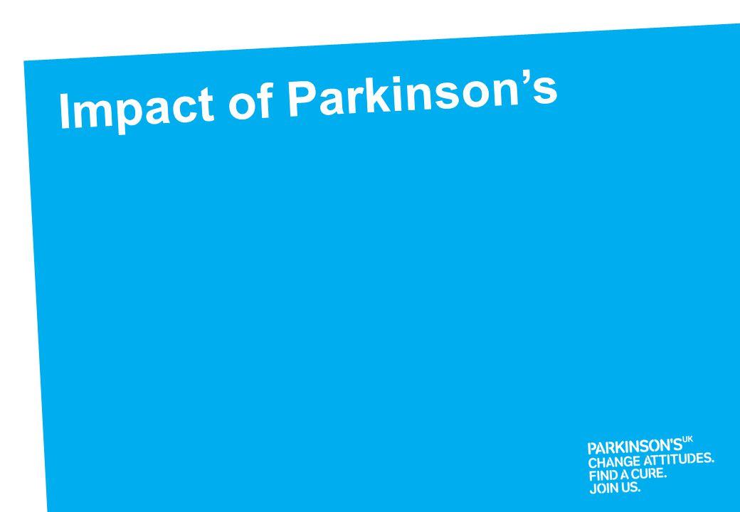 Impact of Parkinson's