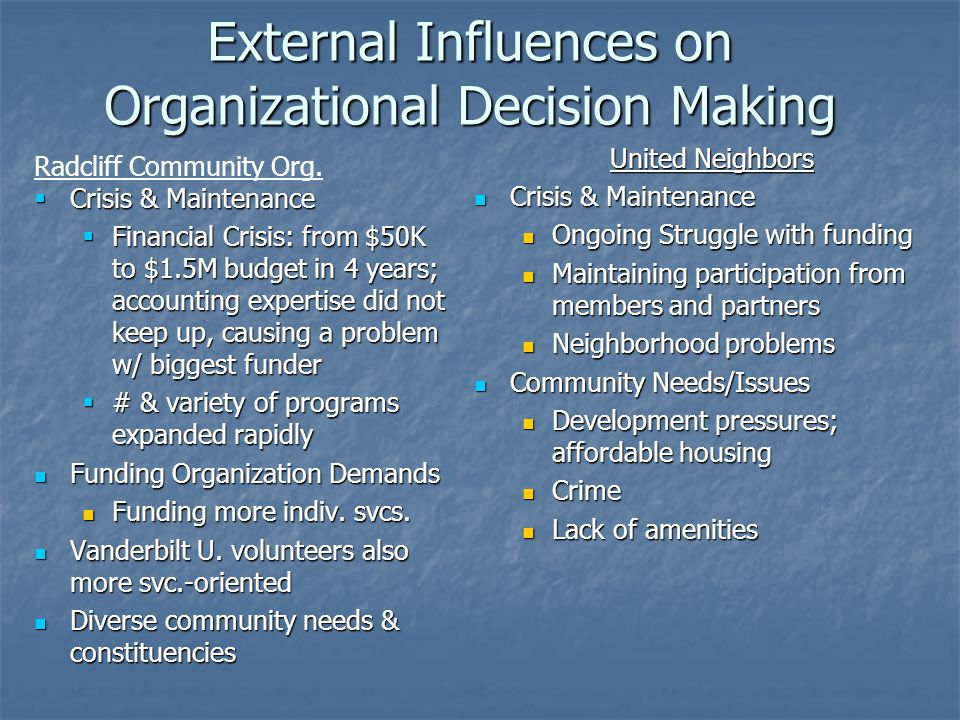 External Influences on Organizational Decision Making