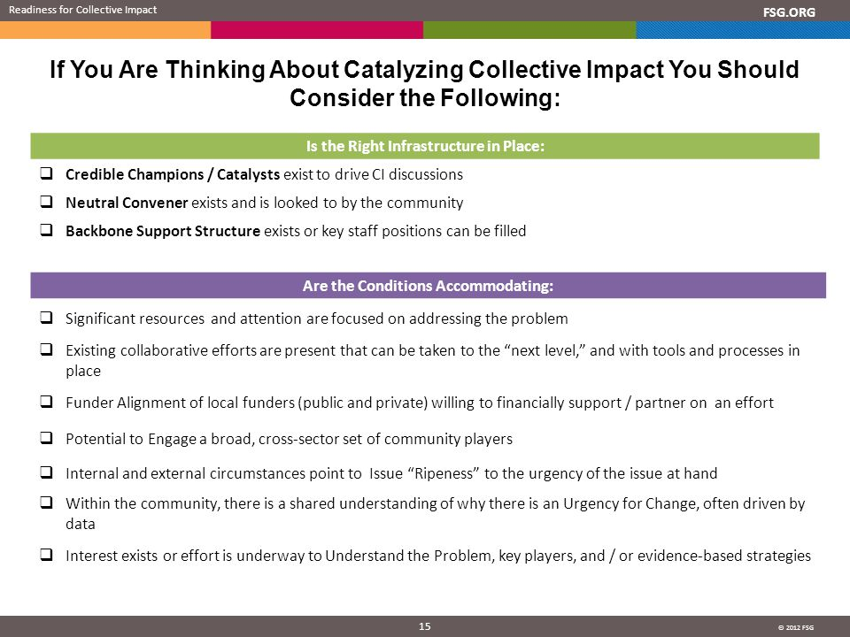 Readiness for Collective Impact