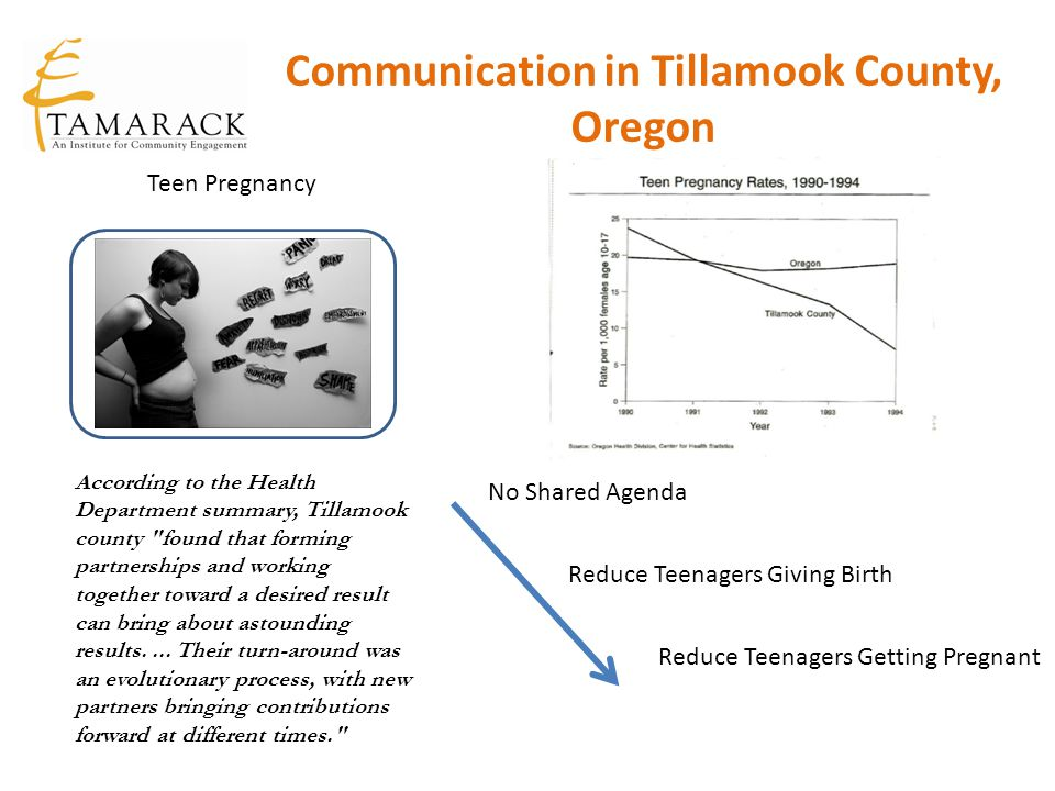 Communication in Tillamook County, Oregon