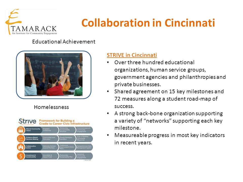 Collaboration in Cincinnati