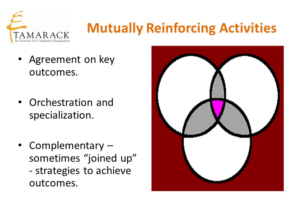 Mutually Reinforcing Activities