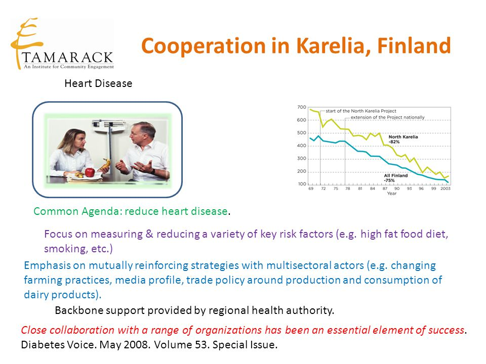 Cooperation in Karelia, Finland
