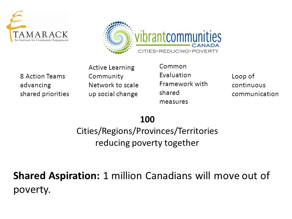 Shared Aspiration: 1 million Canadians will move out of poverty.