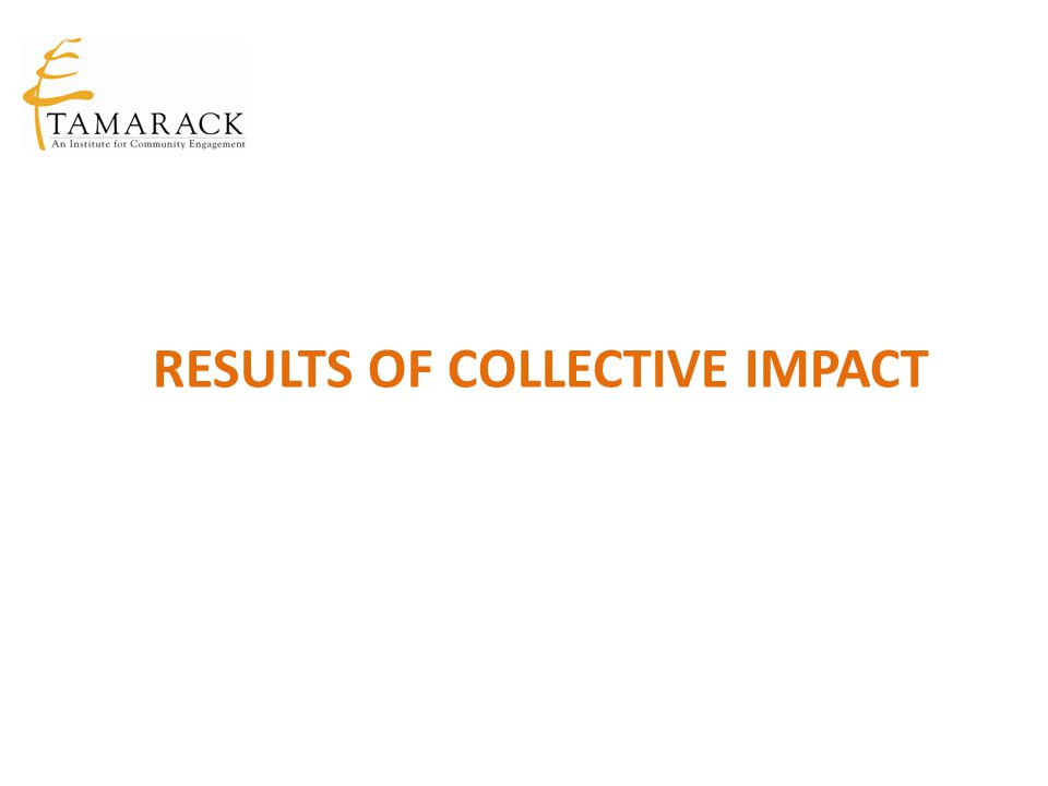 results of Collective Impact