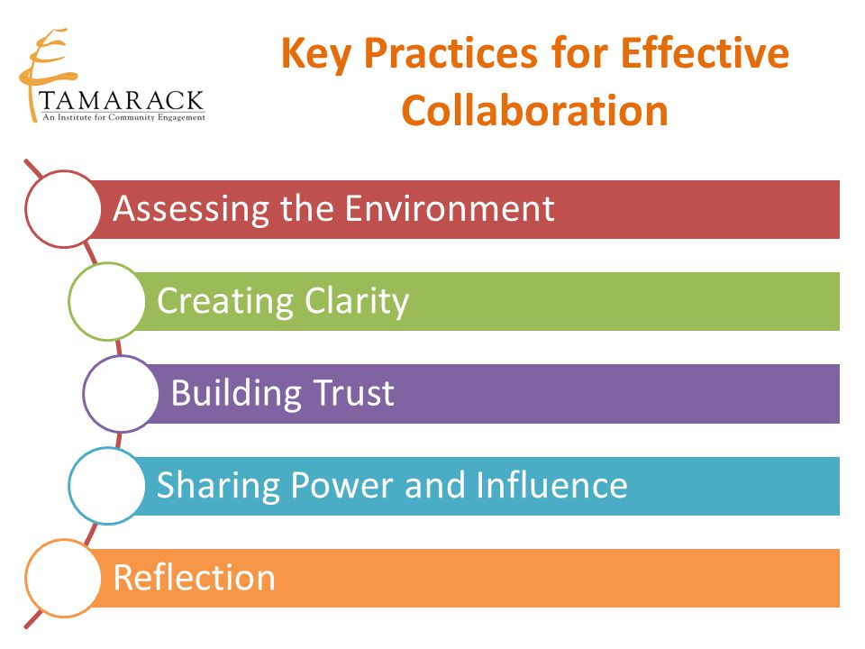 Key Practices for Effective Collaboration