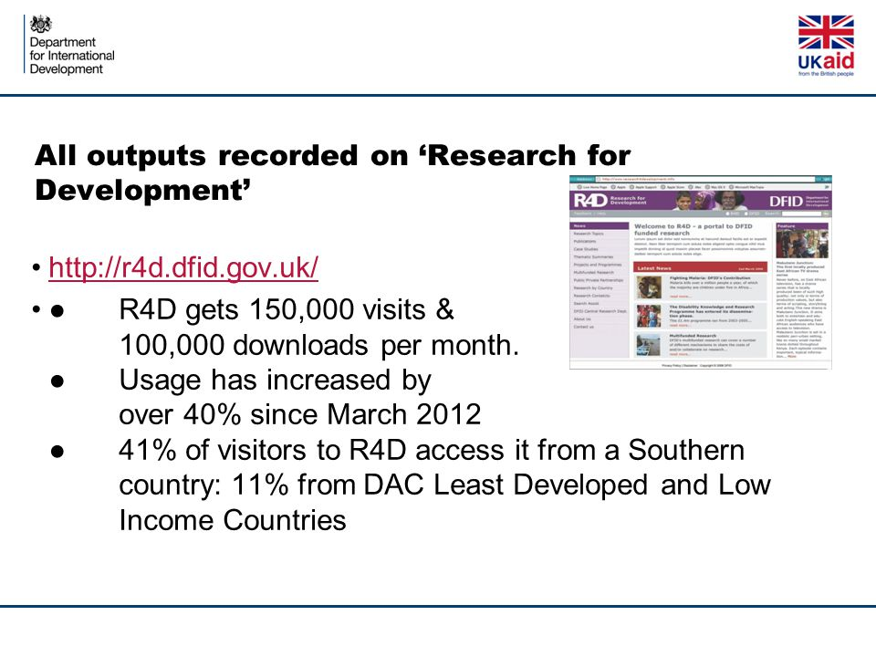 All outputs recorded on 'Research for Development'