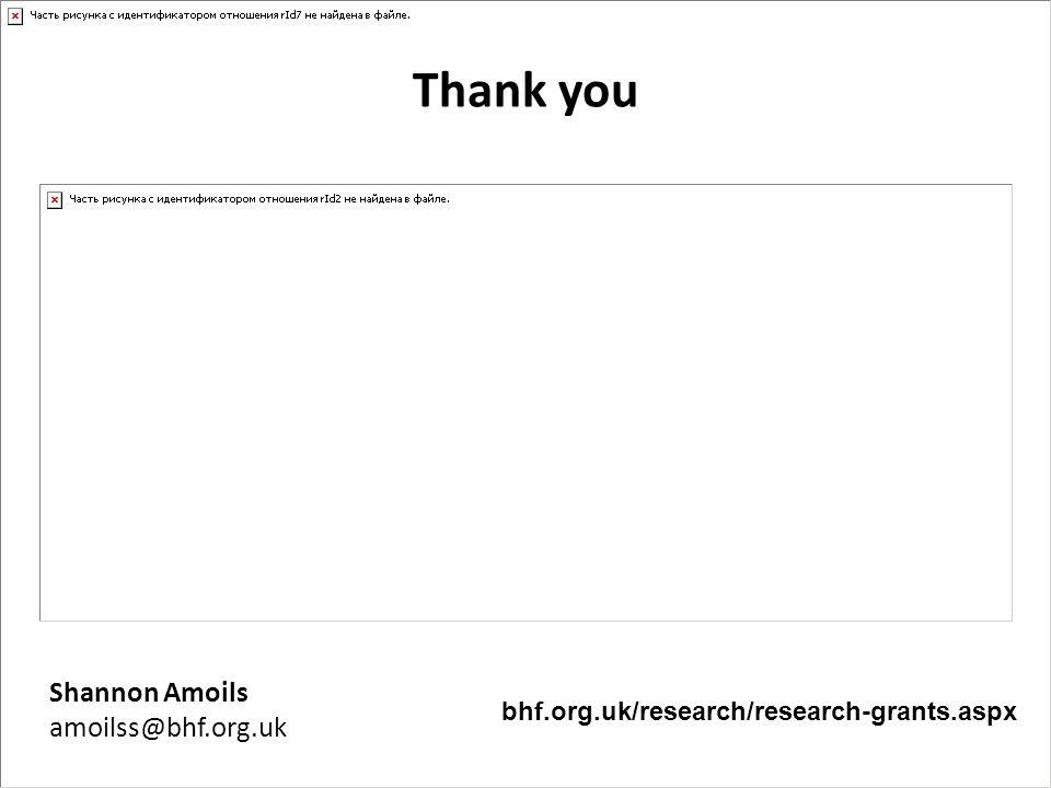 Thank you Shannon Amoils amoilss@bhf.org.uk