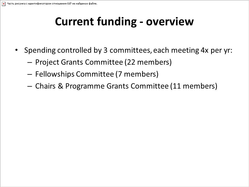 Current funding - overview