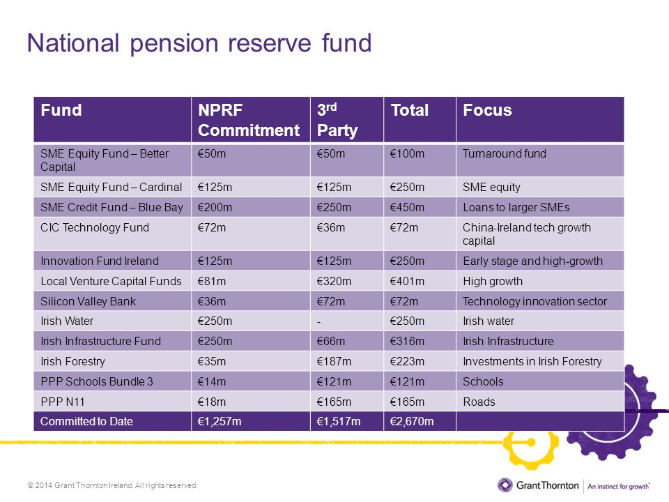 National pension reserve fund