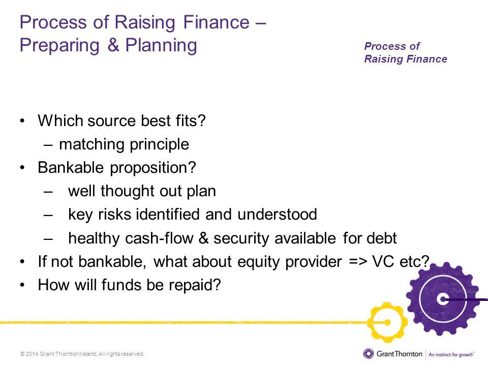 Process of Raising Finance – Preparing & Planning