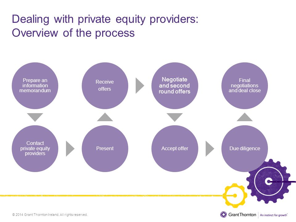 Dealing with private equity providers: Overview of the process