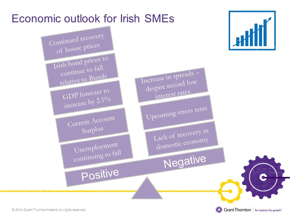 Economic outlook for Irish SMEs