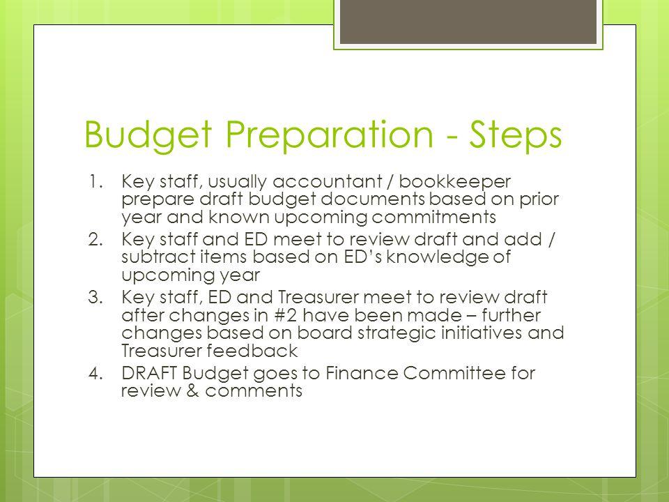 Budget Preparation - Steps