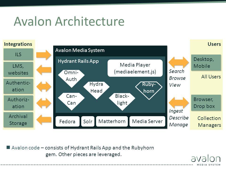 Media Player (mediaelement.js)