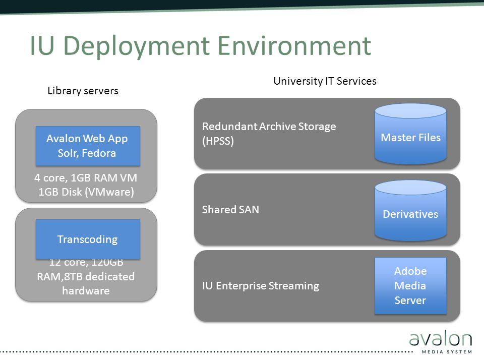 IU Deployment Environment