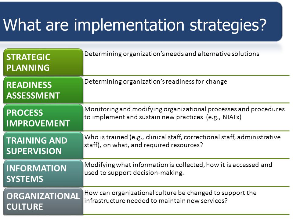 What are implementation strategies