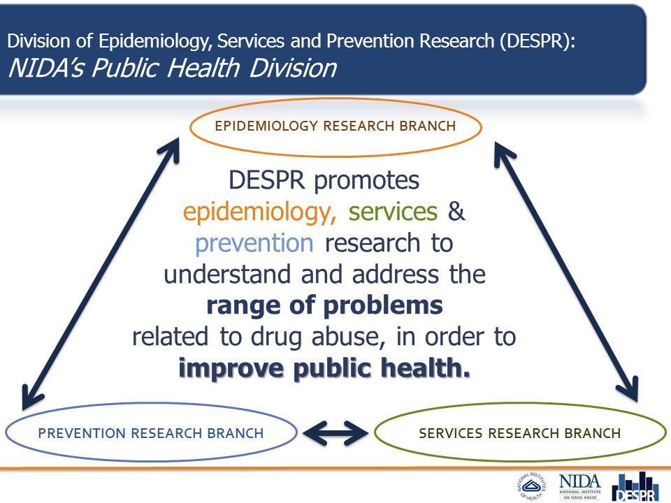 range of problems improve public health.
