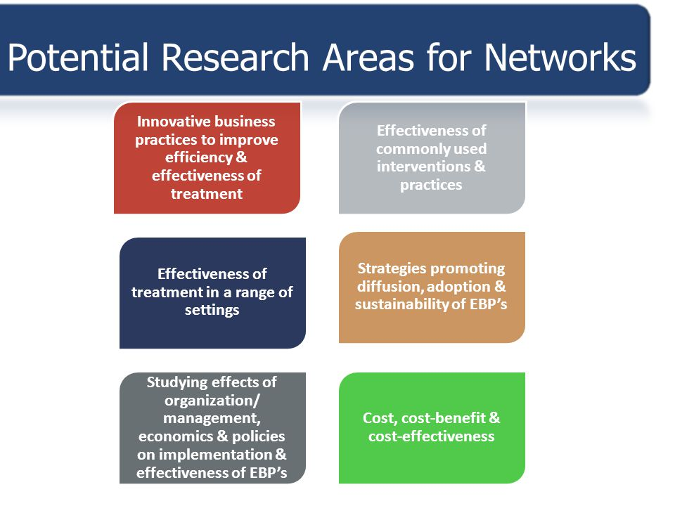 Potential Research Areas for Networks