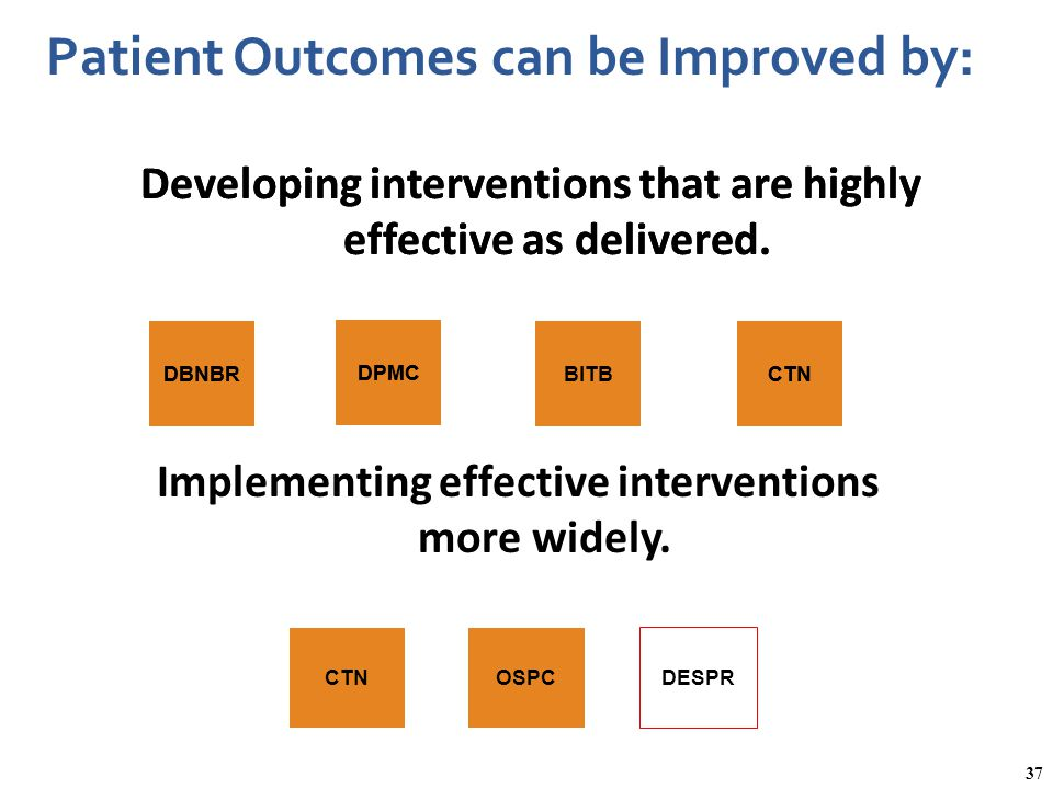 Patient Outcomes can be Improved by: