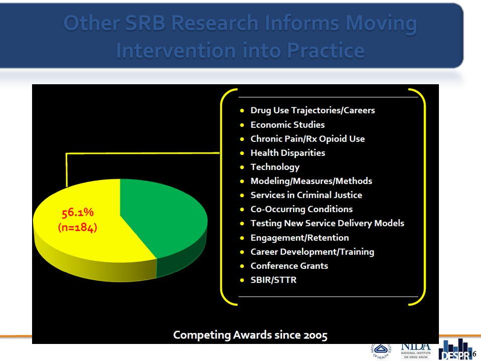 Other SRB Research Informs Moving Intervention into Practice
