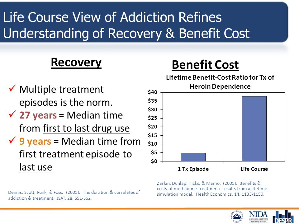Life Course View of Addiction Refines Understanding of Recovery & Benefit Cost