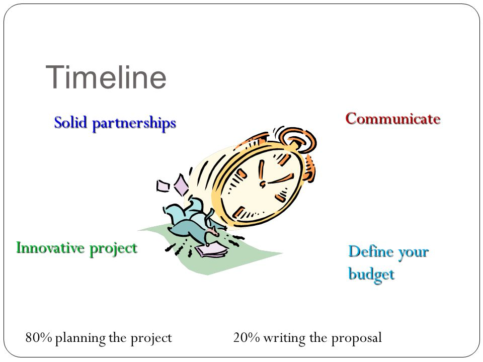 Timeline Communicate Solid partnerships Innovative project