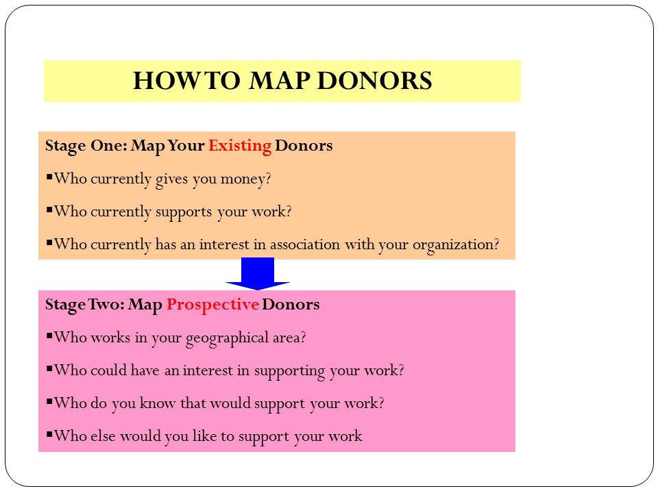 HOW TO MAP DONORS Stage One: Map Your Existing Donors