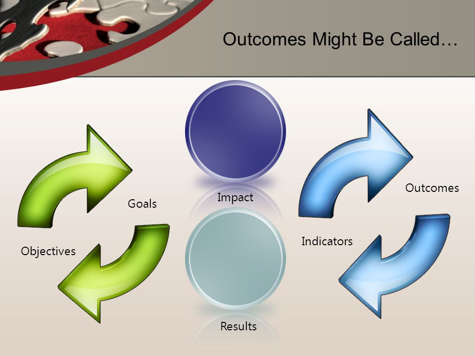 Outcomes Might Be Called…