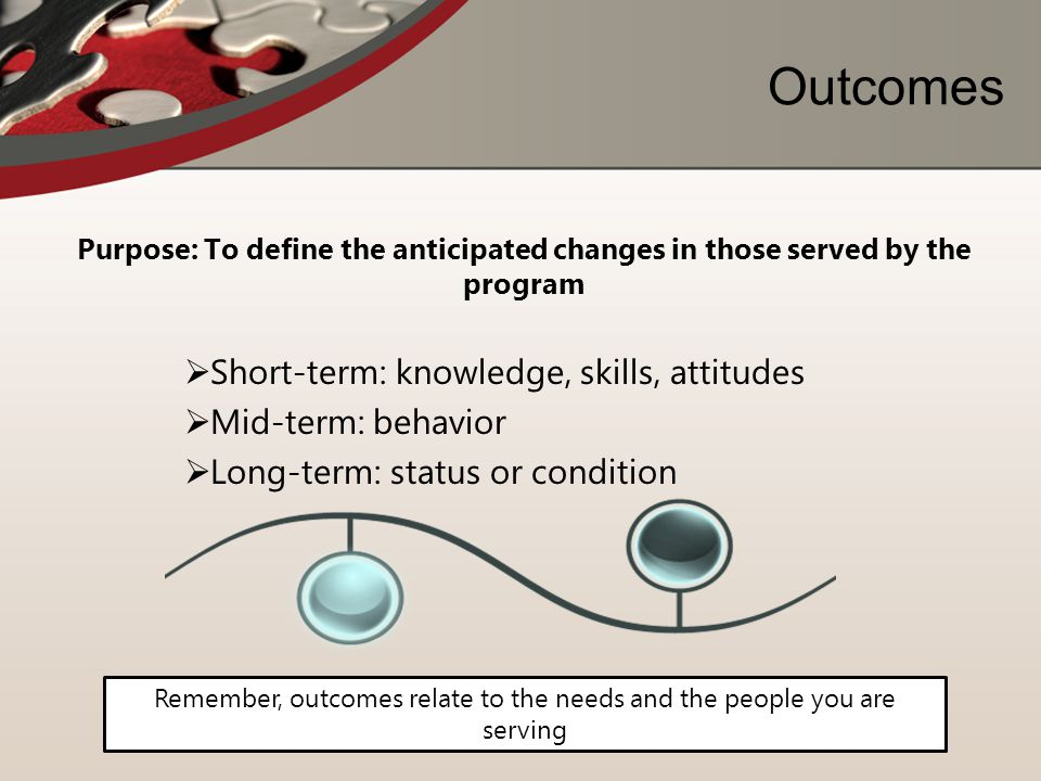 Remember, outcomes relate to the needs and the people you are serving