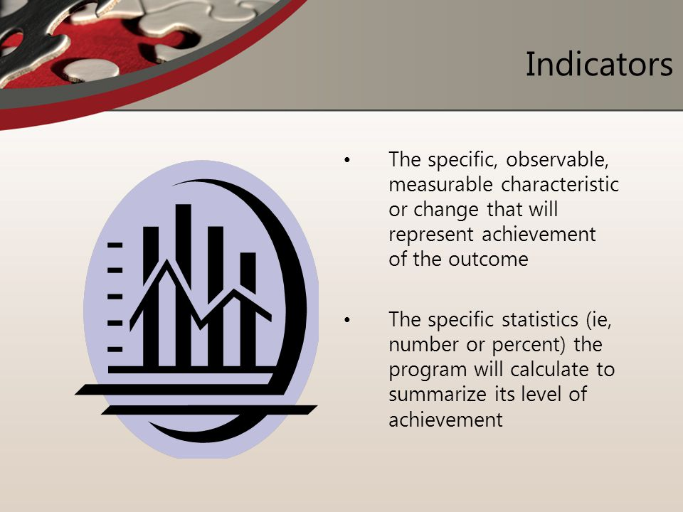 Indicators The specific, observable, measurable characteristic or change that will represent achievement of the outcome.