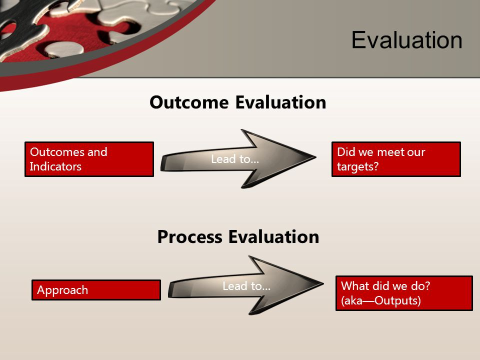 Outcome Evaluation Process Evaluation