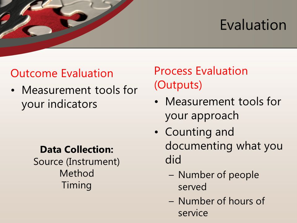 Evaluation Process Evaluation (Outputs) Outcome Evaluation