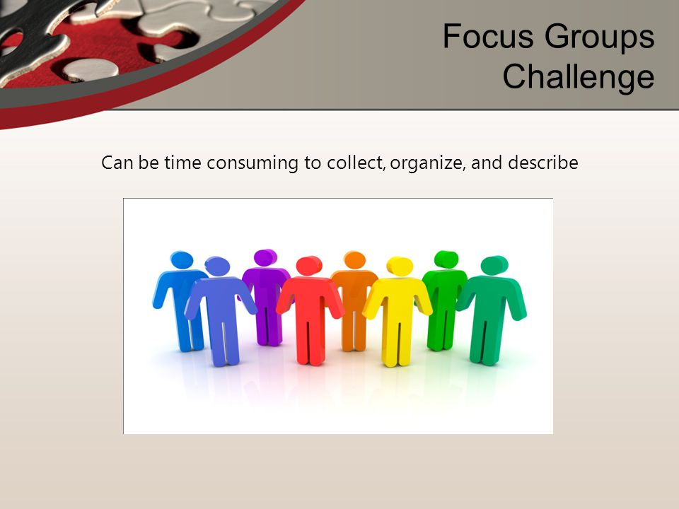 Focus Groups Challenge