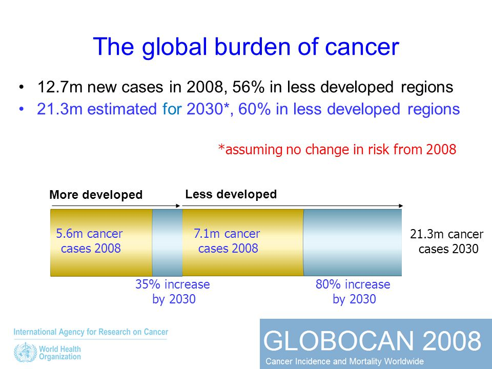 The global burden of cancer