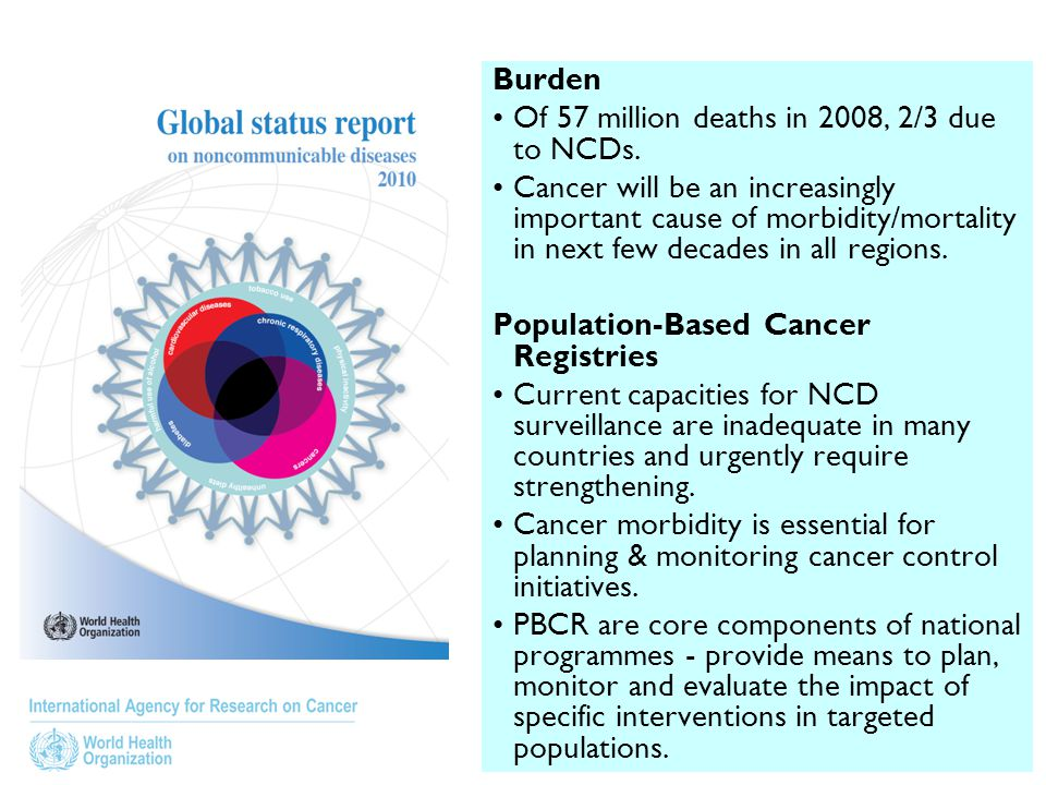 Burden Of 57 million deaths in 2008, 2/3 due to NCDs.