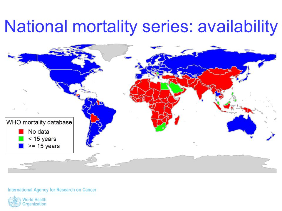 National mortality series: availability